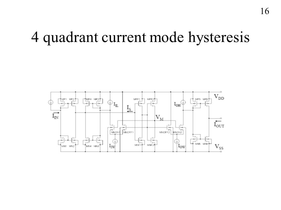 4 quadrant current mode hysteresis 16