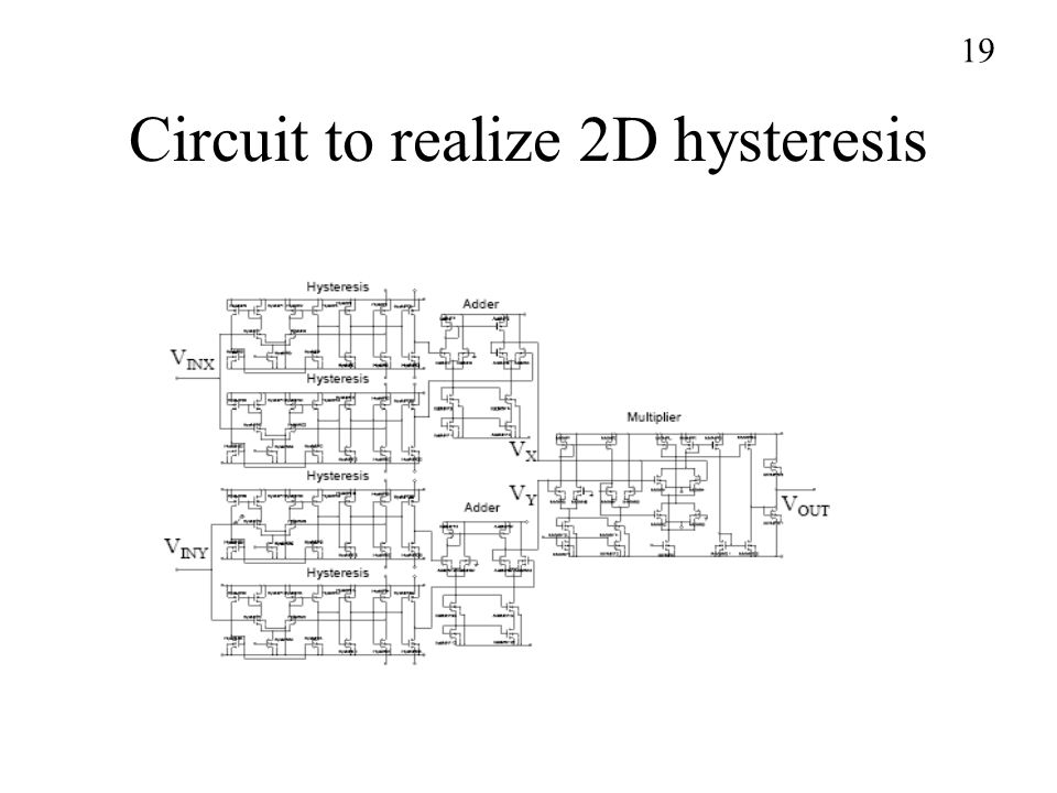 Circuit to realize 2D hysteresis 19