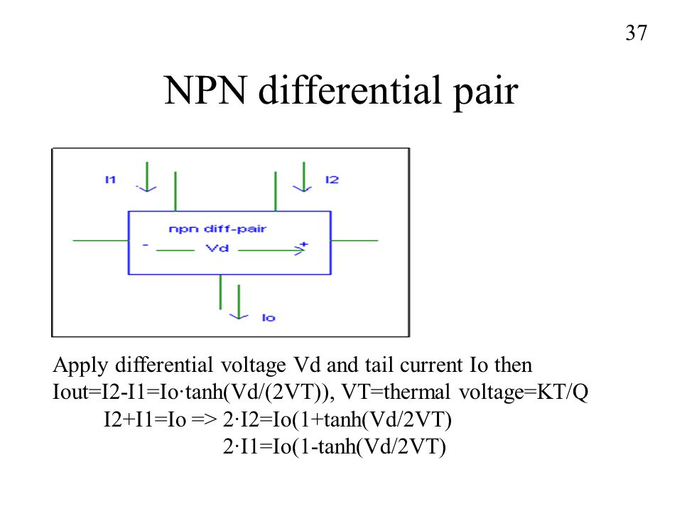 NPN differential pair Apply differential voltage Vd and tail current Io then Iout=I2-I1=Io·tanh(Vd/(2VT)), VT=thermal voltage=KT/Q I2+I1=Io => 2·I2=Io(1+tanh(Vd/2VT) 2·I1=Io(1-tanh(Vd/2VT) 37