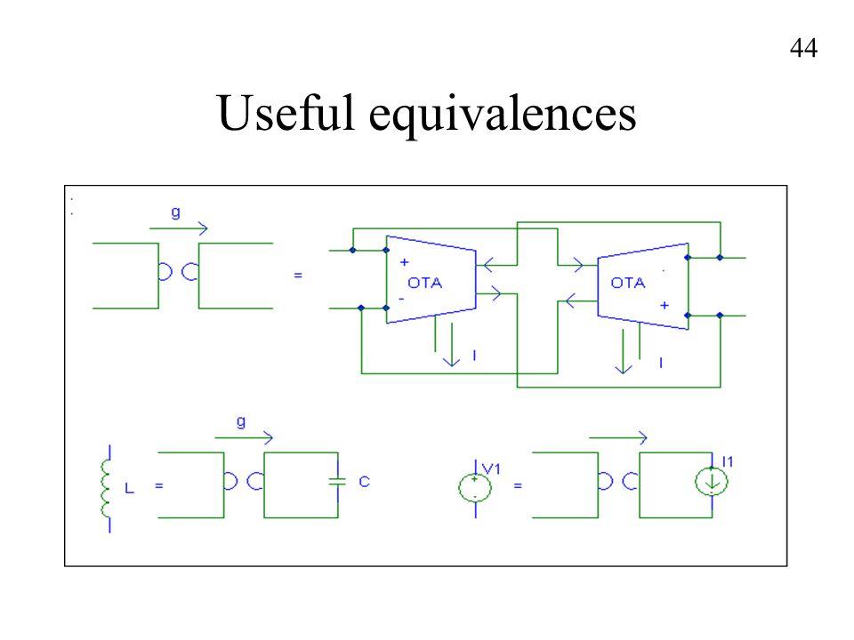 Useful equivalences 44
