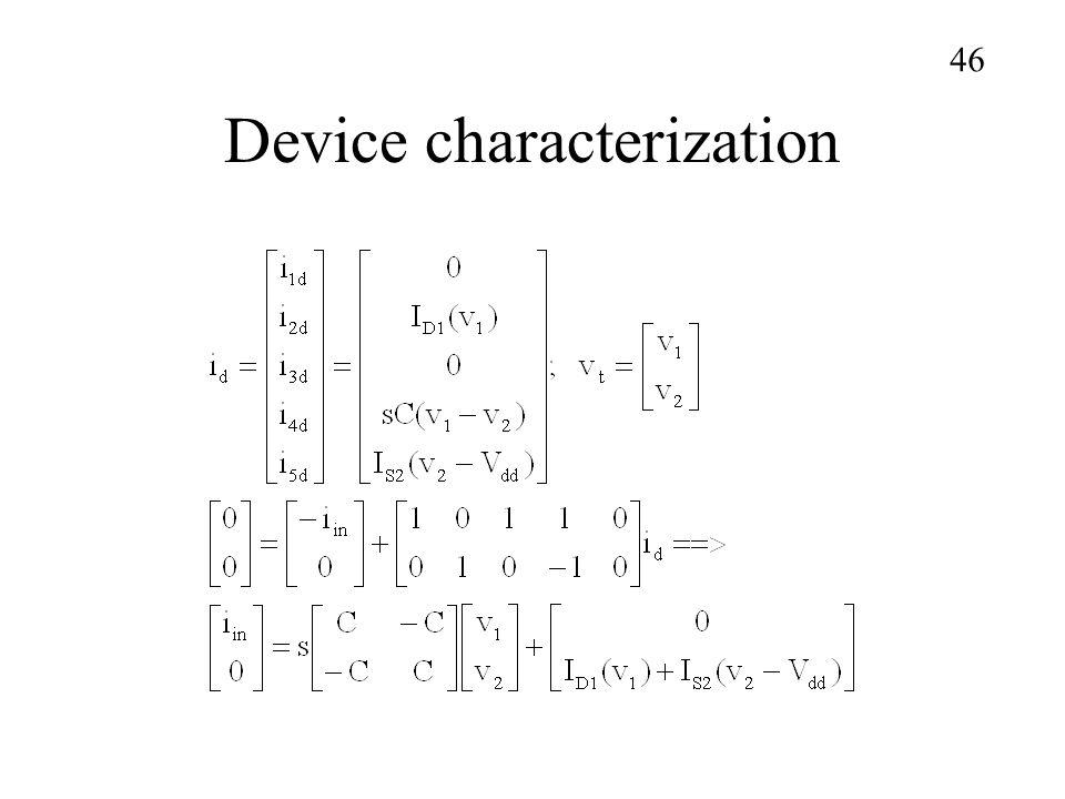 Device characterization 46