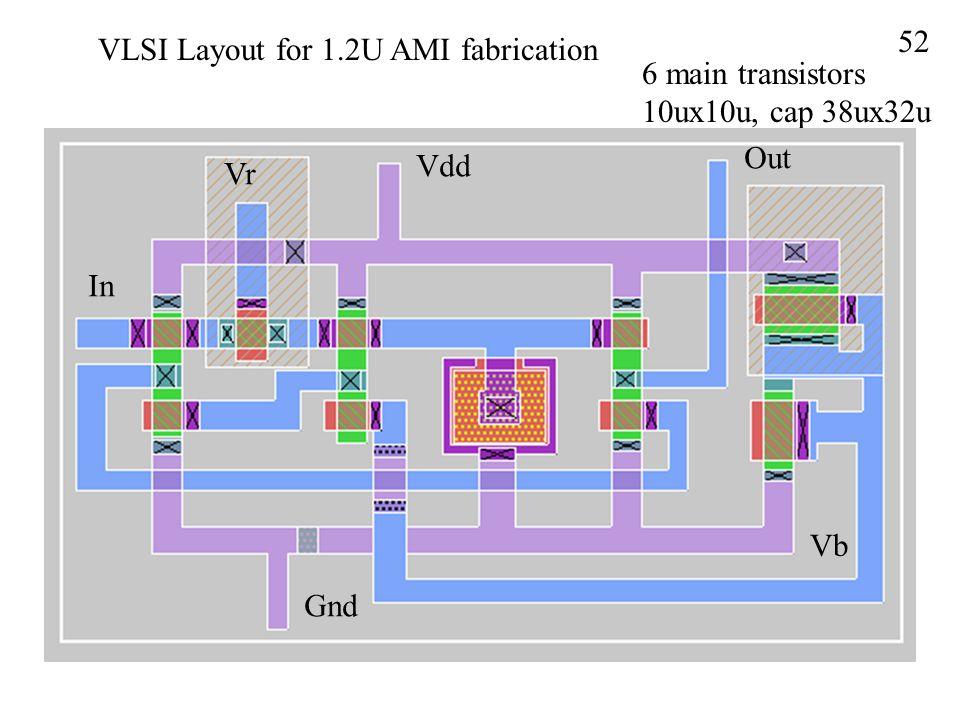 VLSI Layout for 1.2U AMI fabrication 52 6 main transistors 10ux10u, cap 38ux32u Vdd Gnd In Out Vr Vb