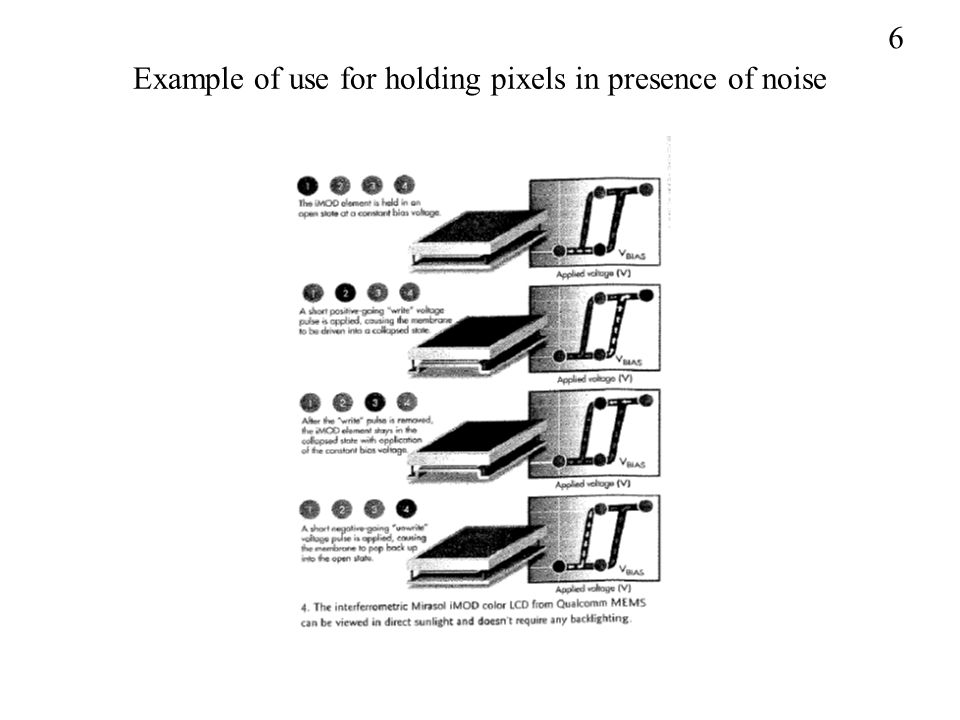 Example of use for holding pixels in presence of noise 6