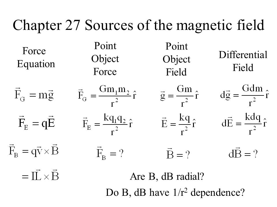Introduction to Ampere's Law Recall the definition of electric potential: What is the value of the integral over a closed path for any electric field.