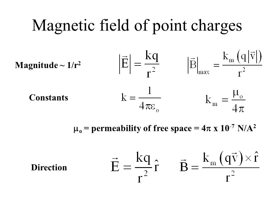 Ampere's Law The integral is around any closed path The current is that passing through the surface bounded by the path Like Gauss's Law, useful in finding fields for highly symmetric problems This result has been shown experimentally to be true in general