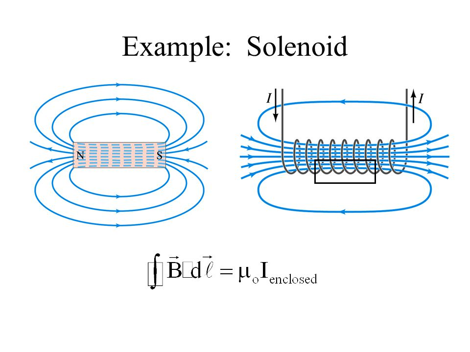 Example: Solenoid