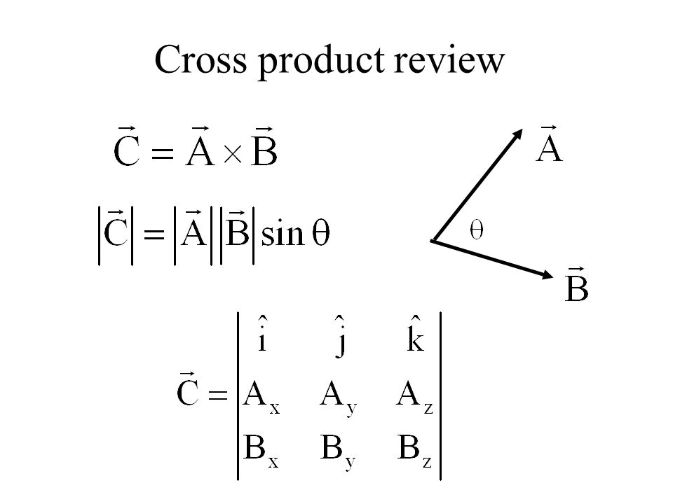 Cross product review