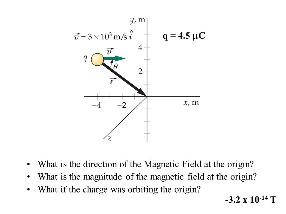 Biot-Savart Law – Set-Up The magnetic field is dB at some point P The length element is d l The wire is carrying a steady current of I