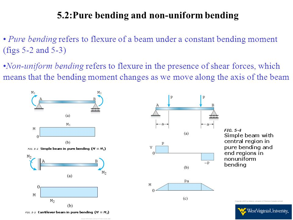 5.2:Pure bending and non-uniform bending Pure bending refers to flexure of a beam under a constant bending moment (figs 5-2 and 5-3) Non-uniform bendi