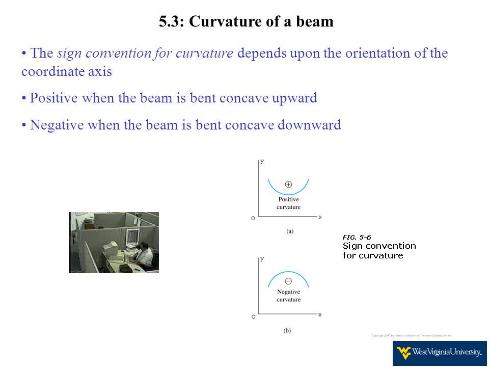 5.3: Curvature of a beam The sign convention for curvature depends upon the orientation of the coordinate axis Positive when the beam is bent concave