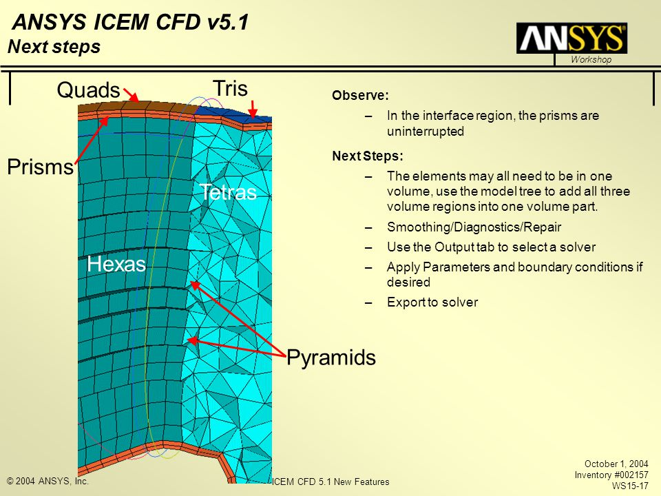 ICEM CFD 5.1 New Features Workshop ANSYS ICEM CFD v5.1 October 1, 2004 Inventory #002157 WS15-17 © 2004 ANSYS, Inc. Observe: –In the interface region,
