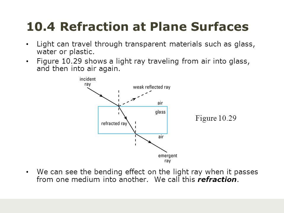 10.4 Refraction at Plane Surfaces Light can travel through transparent materials such as glass, water or plastic. Figure 10.29 shows a light ray trave