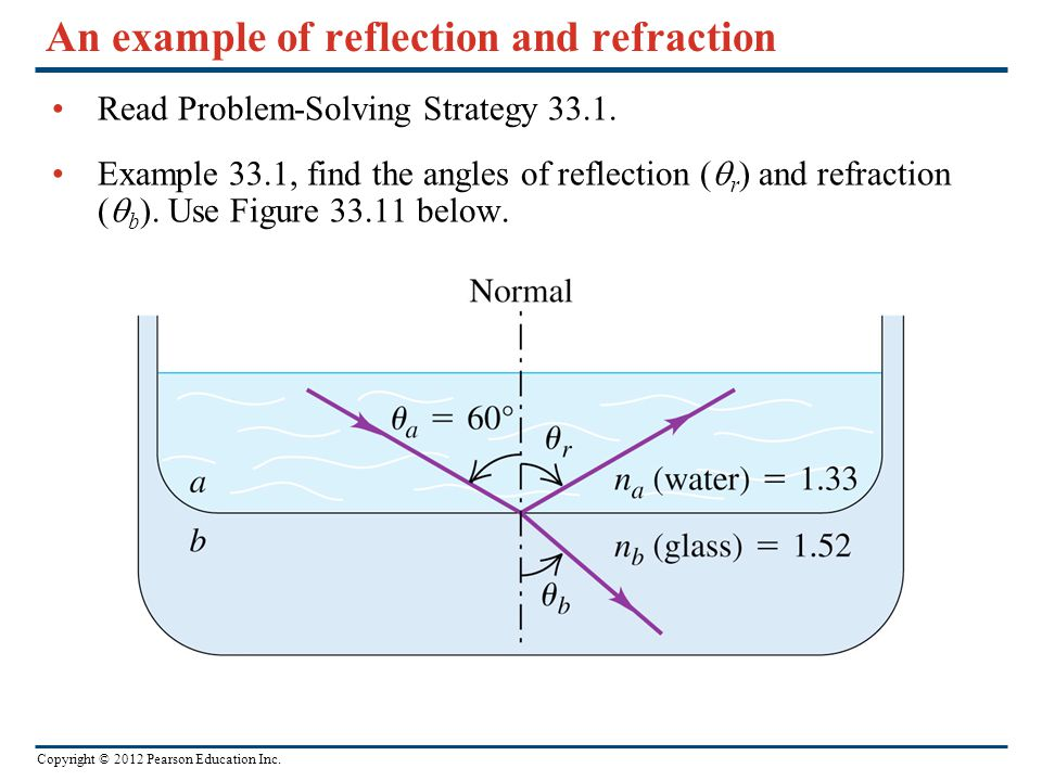 Copyright © 2012 Pearson Education Inc. An example of reflection and refraction Read Problem-Solving Strategy 33.1. Example 33.1, find the angles of r