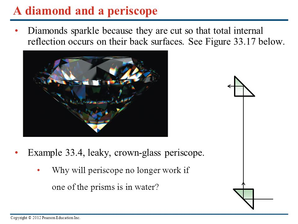 Copyright © 2012 Pearson Education Inc. A diamond and a periscope Diamonds sparkle because they are cut so that total internal reflection occurs on th