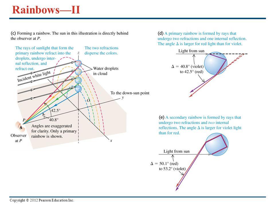 Copyright © 2012 Pearson Education Inc. Rainbows—II