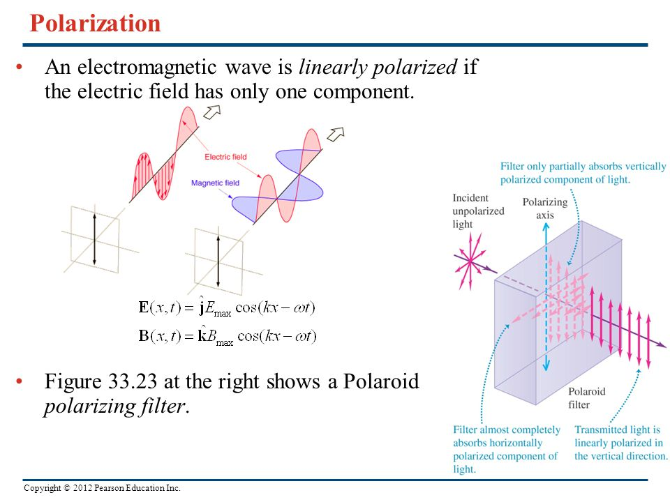 Copyright © 2012 Pearson Education Inc. Polarization An electromagnetic wave is linearly polarized if the electric field has only one component. Figur