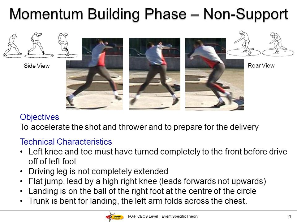 IAAF CECS Level II Event Specific Theory Momentum Building Phase – Non-Support 13 Objectives To accelerate the shot and thrower and to prepare for the