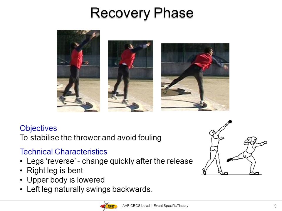 IAAF CECS Level II Event Specific Theory Rotational Shot - Whole Sequence The Rotational Shot Put Technique is divided into four phases: Preparation Momentum Building Delivery Recovery.