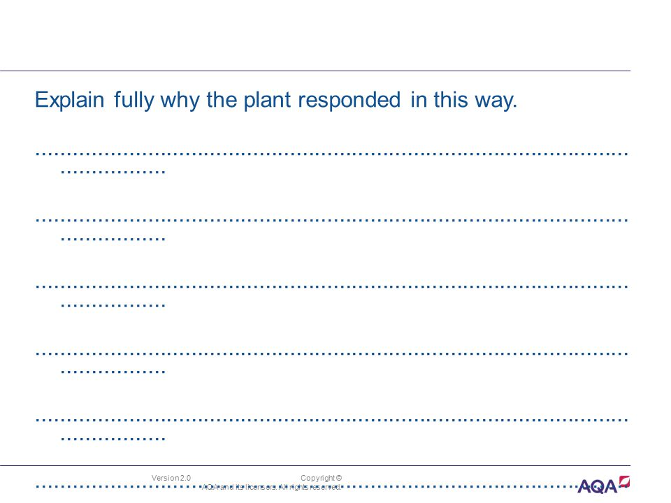Version 2.0 Copyright © AQA and its licensors. All rights reserved. Explain fully why the plant responded in this way.................................