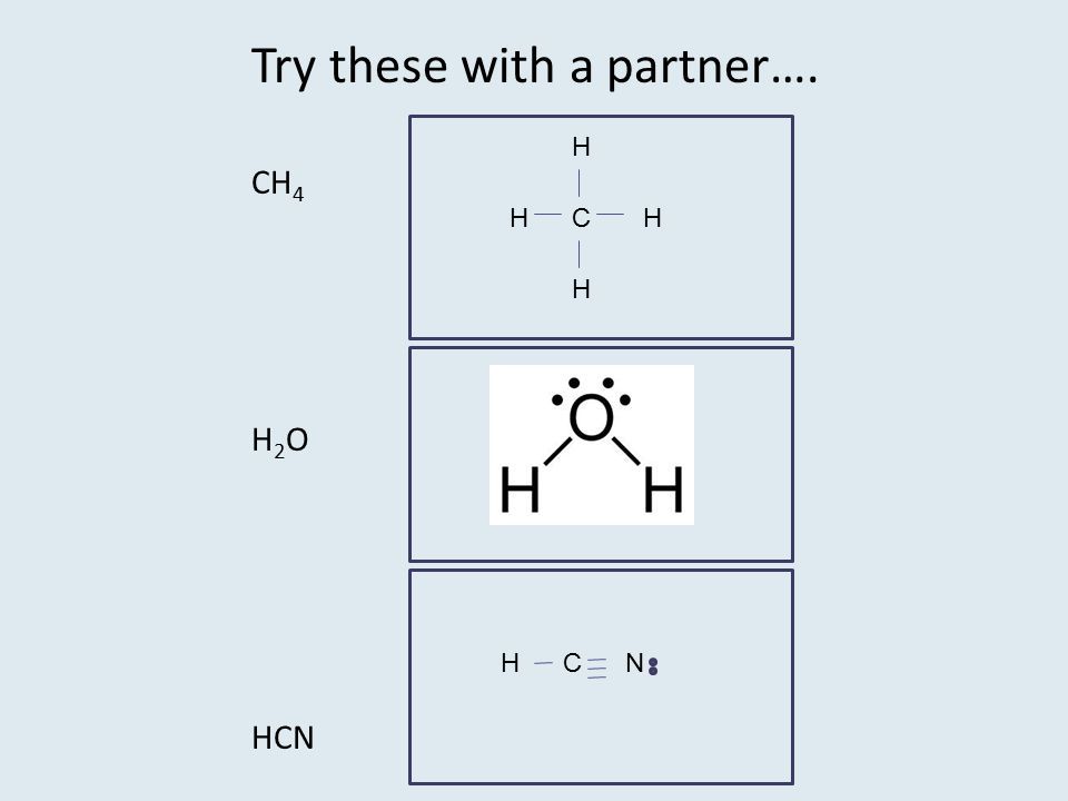 Try these with a partner…. CH 4 H 2 O HCN C H H HH HCN