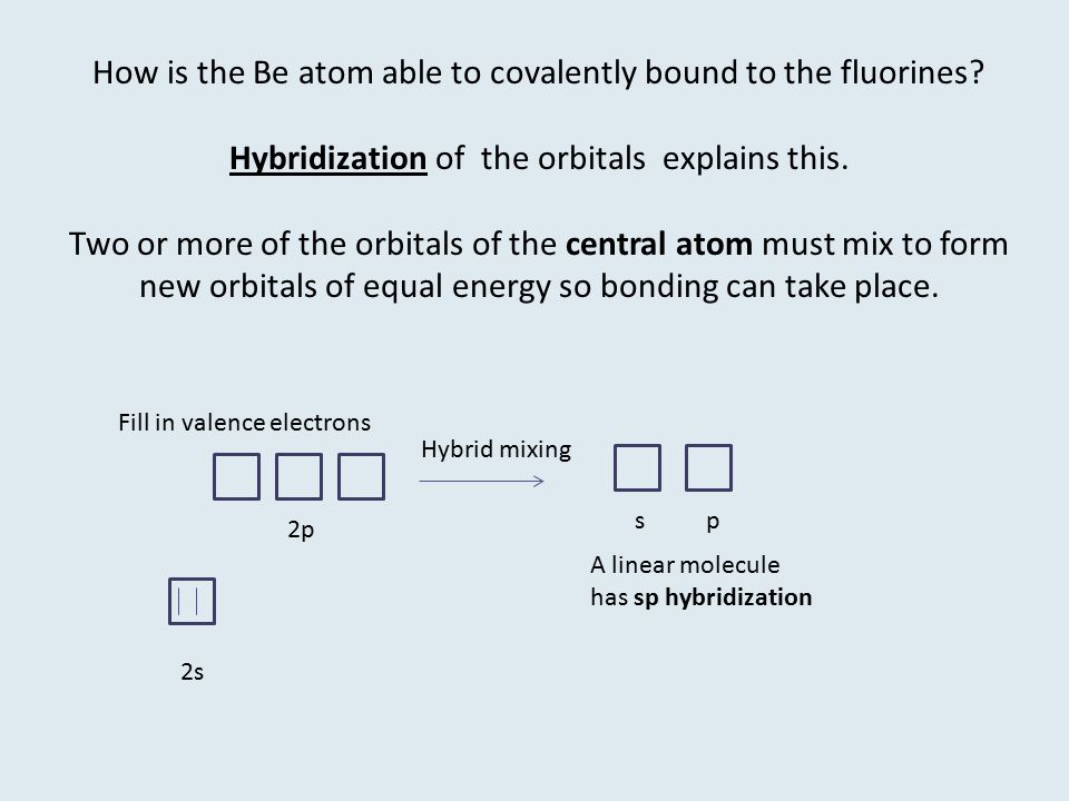 How is the Be atom able to covalently bound to the fluorines? Hybridization of the orbitals explains this. Two or more of the orbitals of the central