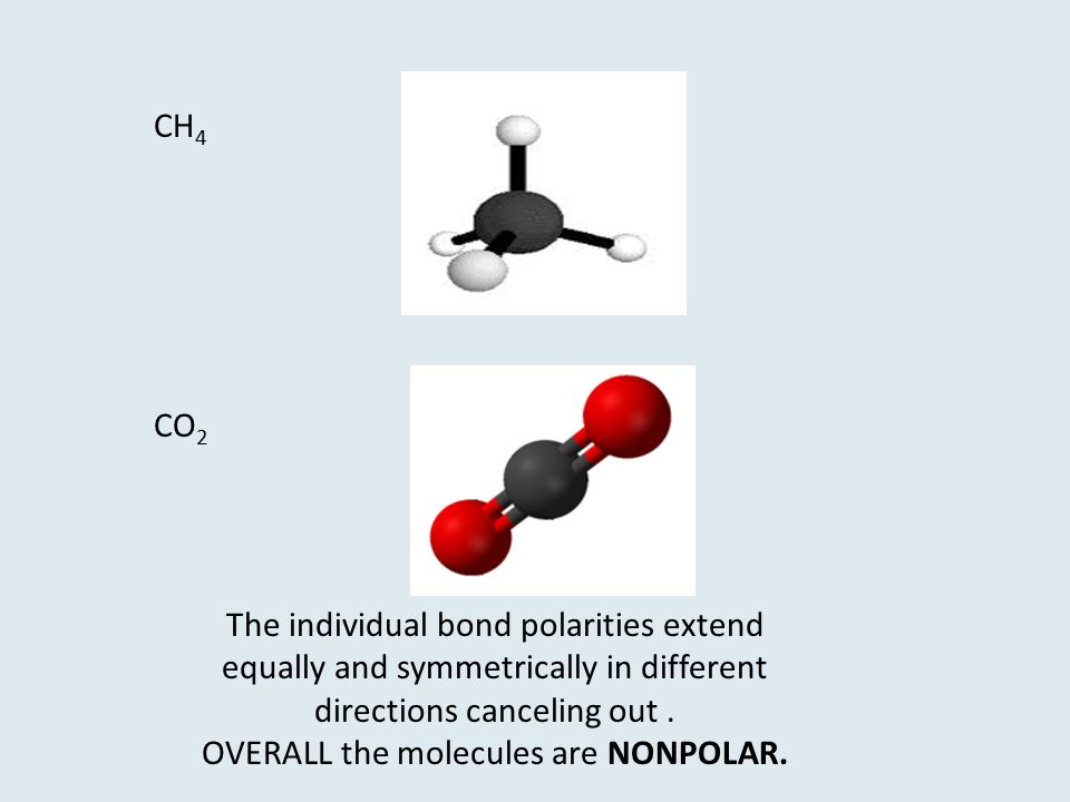 CH 4 CO 2 The individual bond polarities extend equally and symmetrically in different directions canceling out. OVERALL the molecules are NONPOLAR.