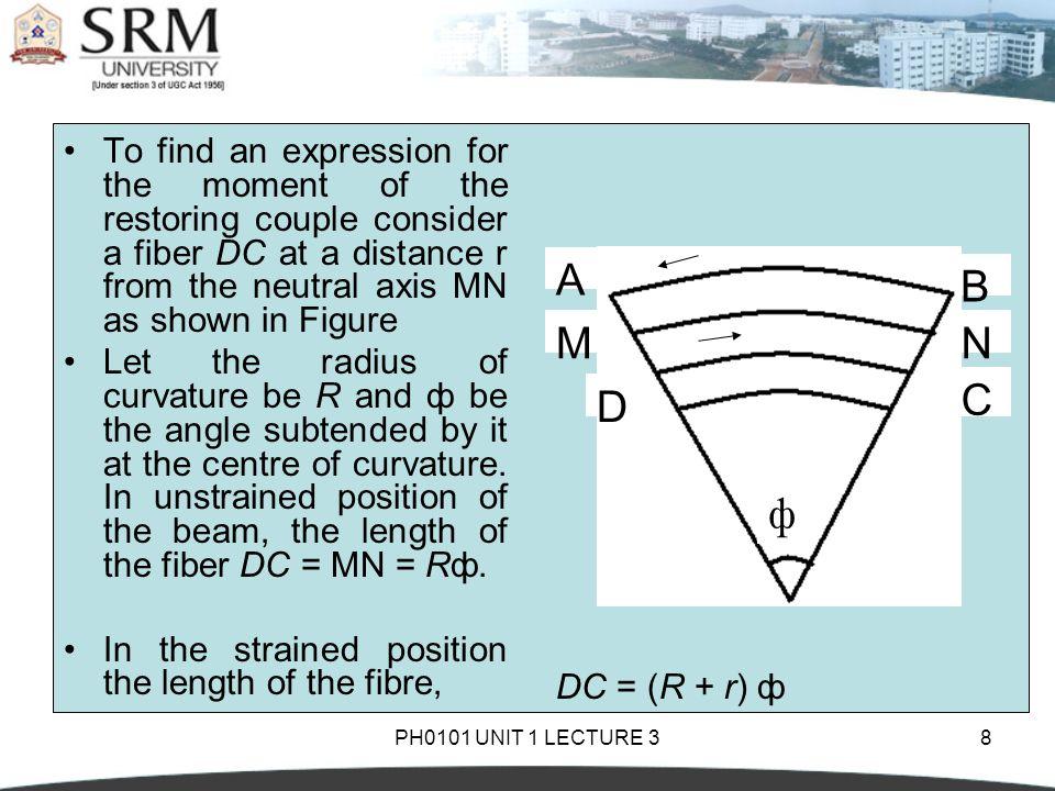 PH0101 UNIT 1 LECTURE 39 Strain in the fiber DC, = or