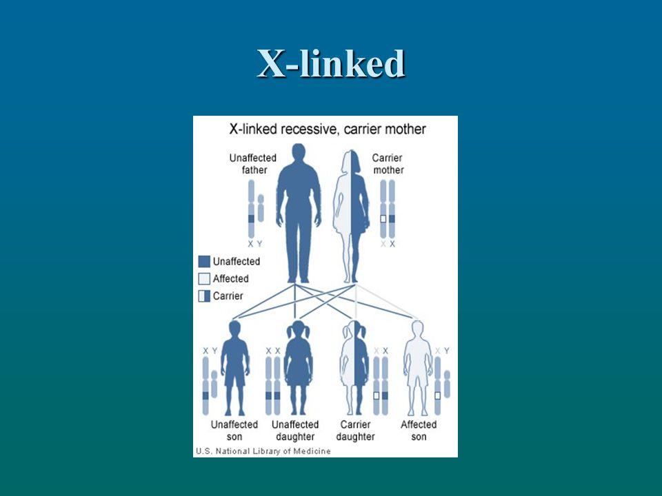 X-linked
