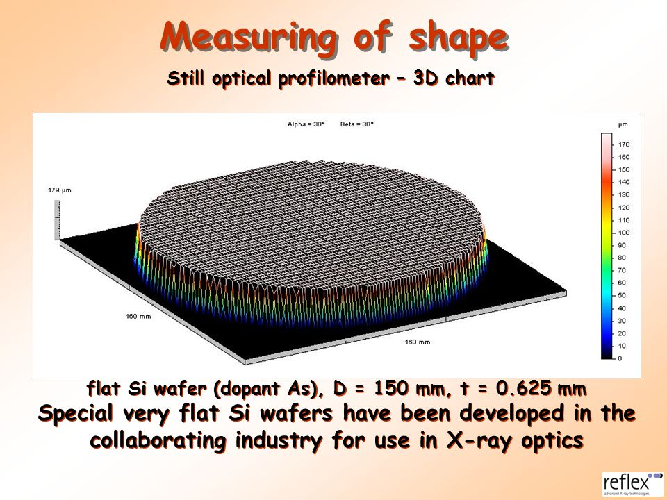 flat Si wafer (dopant As), D = 150 mm, t = 0.625 mm Special very flat Si wafers have been developed in the collaborating industry for use in X-ray opt