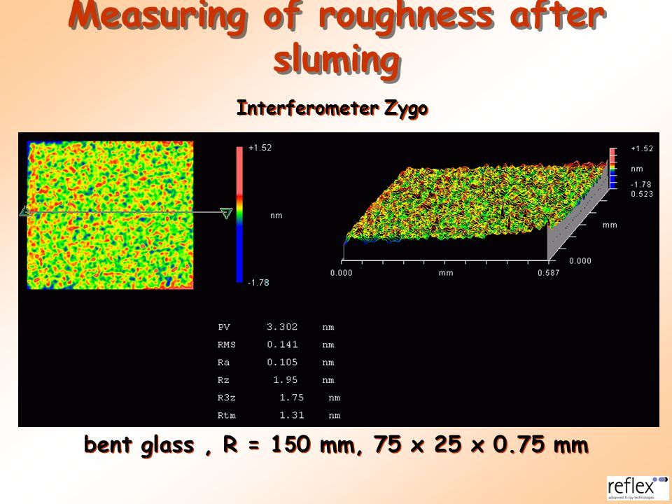 bent glass, R = 1 5 0 mm, 75 x 25 x 0.75 mm Measuring of roughness after sluming Interferometer Zygo