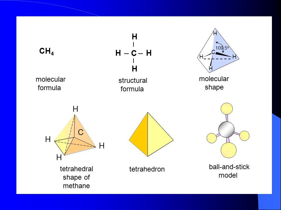 molecular formula structural formula molecular shape ball-and-stick model CH 4 C H H HH H H H H 109.5 o C tetrahedron tetrahedral shape of methane C H H H H