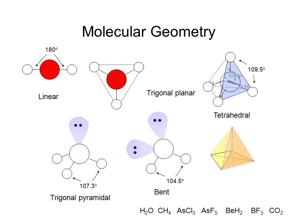 Molecular Geometry H H H H 109.5 o C Linear Trigonal planar Tetrahedral Trigonal pyramidal Bent 109.5 o 107.3 o 104.5 o H 2 O CH 4 AsCl 3 AsF 5 BeH 2 BF 3 CO 2 180 o