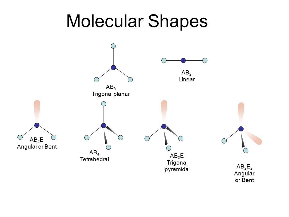 Molecular Shapes AB 2 Linear AB 3 Trigonal planar AB 2 E Angular or Bent AB 4 Tetrahedral AB 3 E Trigonal pyramidal AB 2 E 2 Angular or Bent