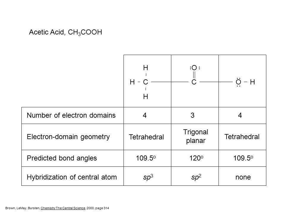 Number of electron domains Electron-domain geometry Predicted bond angles Tetrahedral Trigonal planar Tetrahedral 109.5 o 120 o 109.5 o CCOHH H HO 434