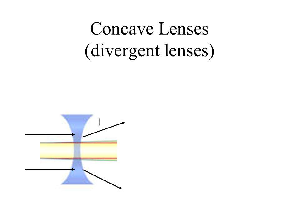 Concave Lenses (divergent lenses)