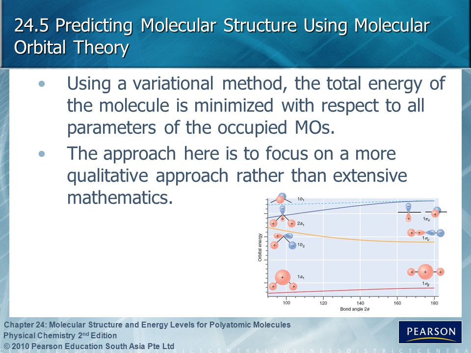 © 2010 Pearson Education South Asia Pte Ltd Physical Chemistry 2 nd Edition Chapter 24: Molecular Structure and Energy Levels for Polyatomic Molecules 24.5 Predicting Molecular Structure Using Molecular Orbital Theory Using a variational method, the total energy of the molecule is minimized with respect to all parameters of the occupied MOs.