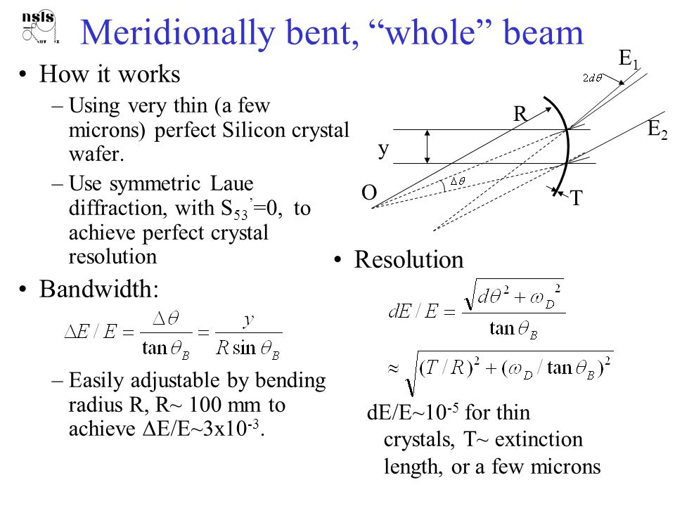 Meridionally bent, whole beam How it works –Using very thin (a few microns) perfect Silicon crystal wafer.