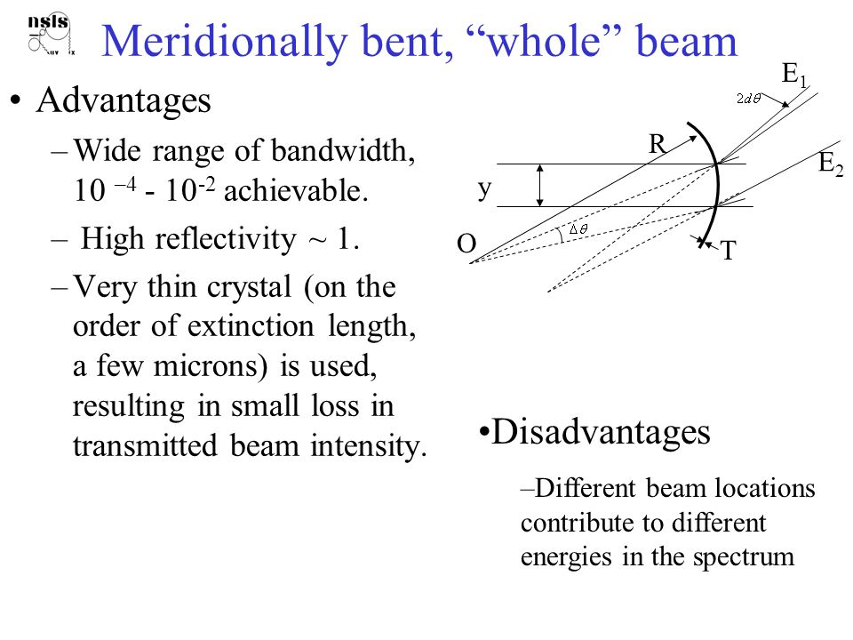 Meridionally bent, whole beam Our choice – Assuming y=0.5 mm – Si (001) wafer – 440 symmetric Laue reflection – T=5 microns – R=200 mm y E1E1 E2E2 R O T Yields (theoretically) – 3  10 -3 bandwidth – 2.6  10 -5 dE/E, dominated by xtal thickness contribution – Dispersion at 10 m is 80 mm – 10 7 ph/pulse on detector, or 10 4 ph/pulse/pixel