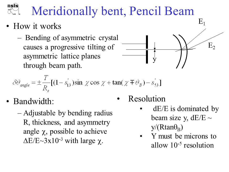 Meridionally bent, Pencil Beam E1E1 E2E2 Advantages –Can perform spectroscopy using a small part of the beam Disadvantages: –Less intensity due to cut in beam size, and typically 10% reflectivity due to absorption by thick xtal.