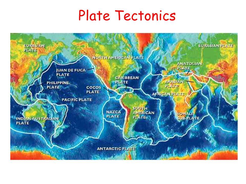Types of Plate Boundaries Divergent Convergent Transform