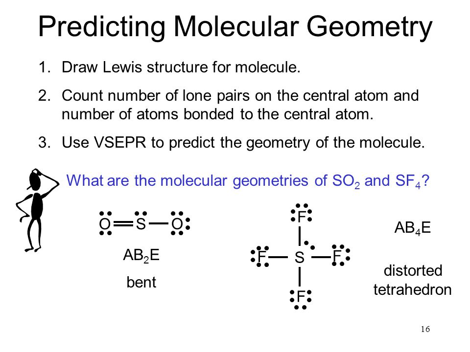 16 Predicting Molecular Geometry 1.Draw Lewis structure for molecule.