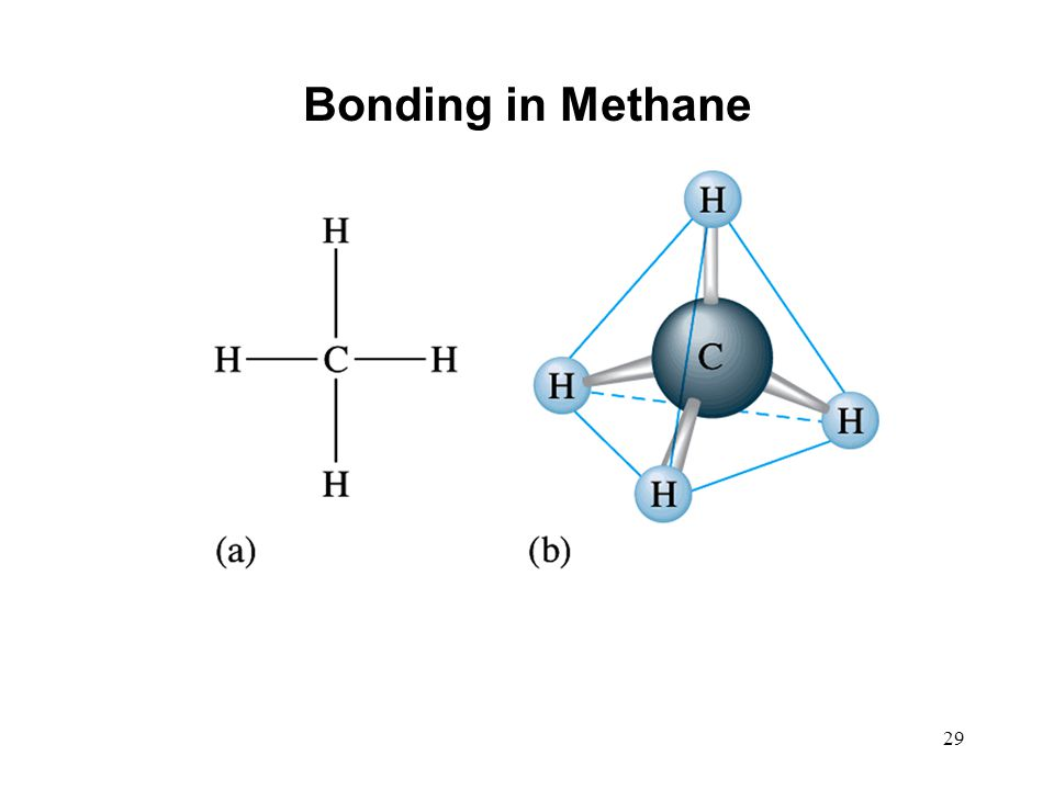 29 Bonding in Methane