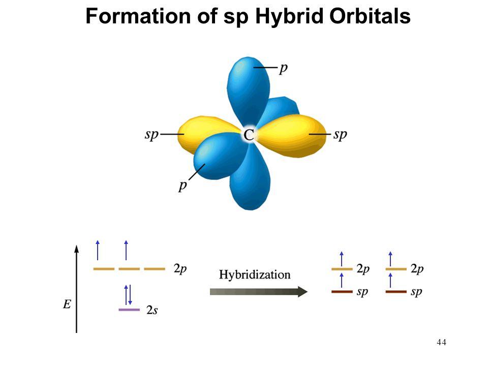 44 Formation of sp Hybrid Orbitals