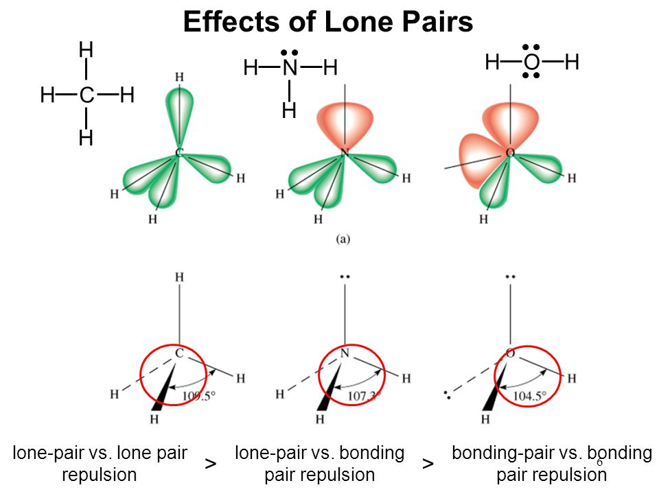 37 Formation of sp 2 Hybrid Orbitals 2p z orbital is perpendicular to the plane of hybridized orbitals
