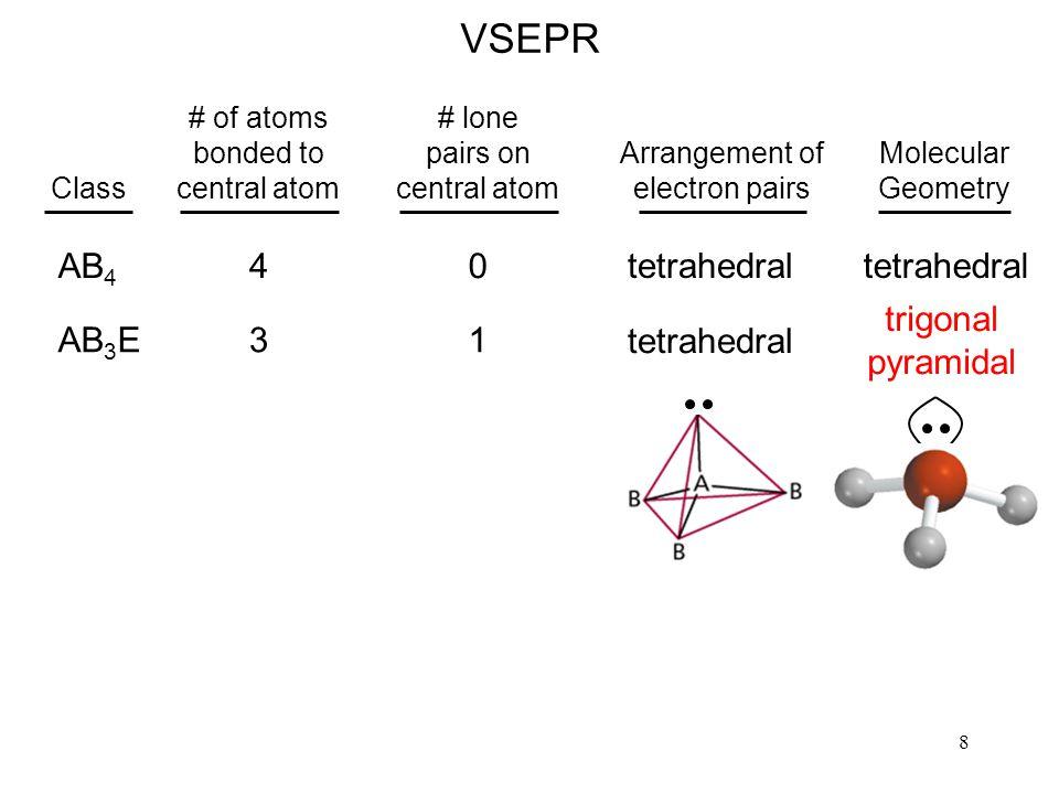 49 Molecular orbital theory – bonds are formed from interaction of atomic orbitals to form molecular orbitals.