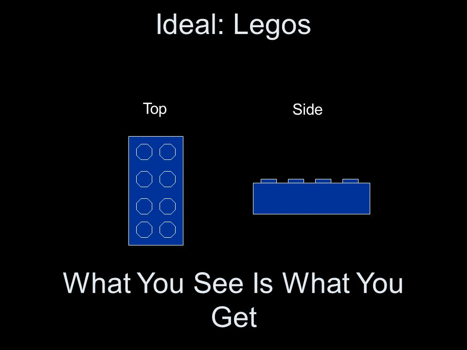 Ideal: Legos Top Side What You See Is What You Get