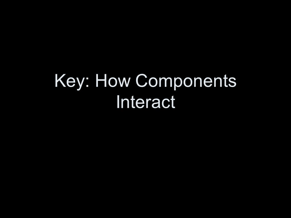 Key: How Components Interact