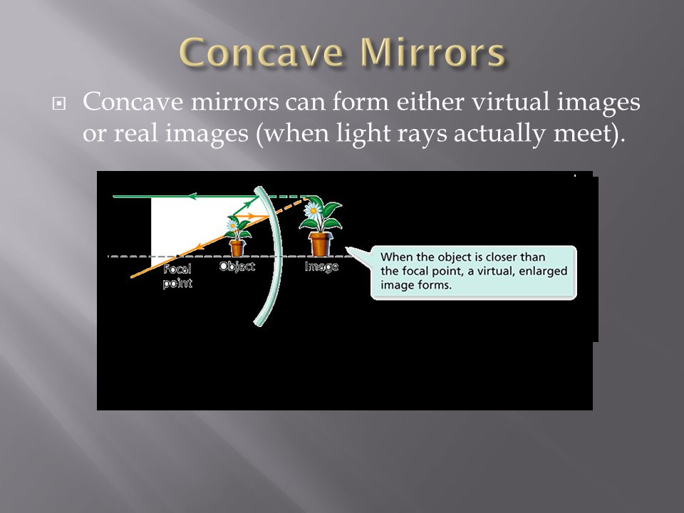  Concave mirrors can form either virtual images or real images (when light rays actually meet).