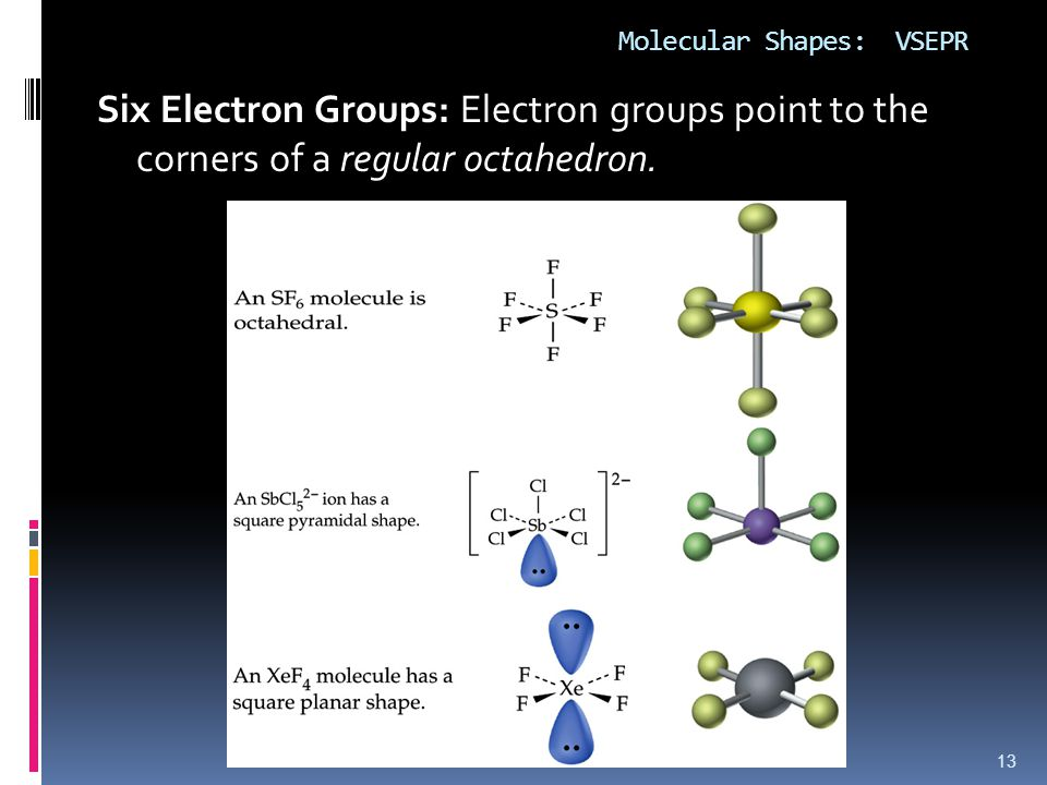 Molecular Shapes: VSEPR Six Electron Groups: Electron groups point to the corners of a regular octahedron. 13