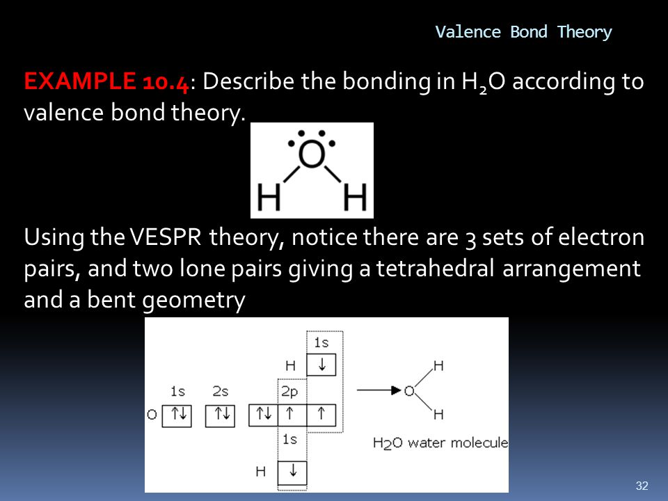 32 Valence Bond Theory EXAMPLE 10.4: Describe the bonding in H 2 O according to valence bond theory.